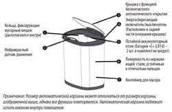 Сенсорное ведро (урна) для мусора Cactus CS-SB-15-13 овальное 15л. сталь серебристый - фото 12750